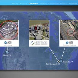 Interactive Multimedia